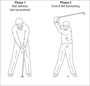 phase 1 and 2 of golf swing