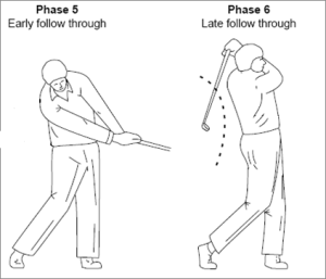 phase 5 and 6 of golf swing