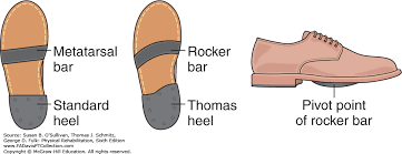 Footwear Modifications